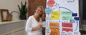 Systemisches Business Coaching Sandra Lengler Business Coach Zielkompass